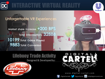 LIFEBUOY Interactive Virtual Reality